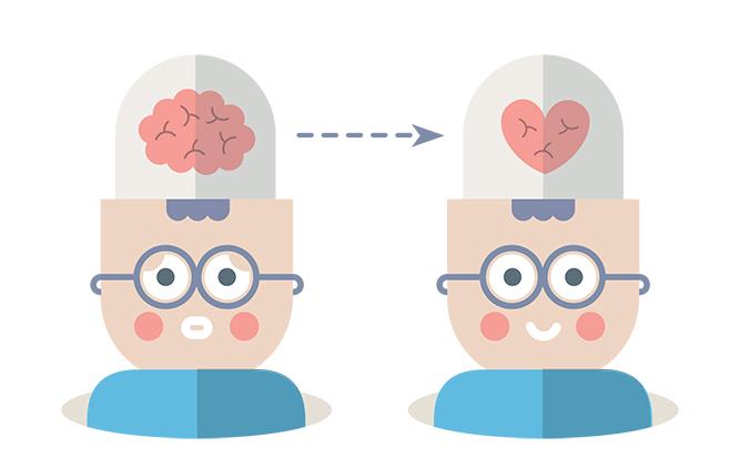 Headspace Brein Mediteren